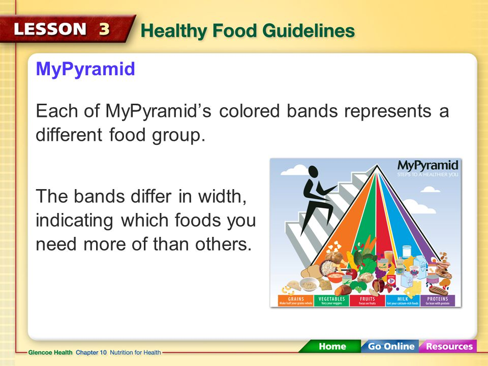 MyPyramid Each of MyPyramid's colored bands represents a different food group.
