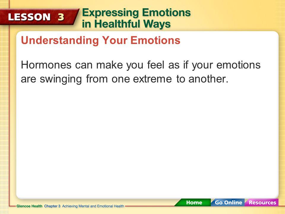 Understanding Your Emotions