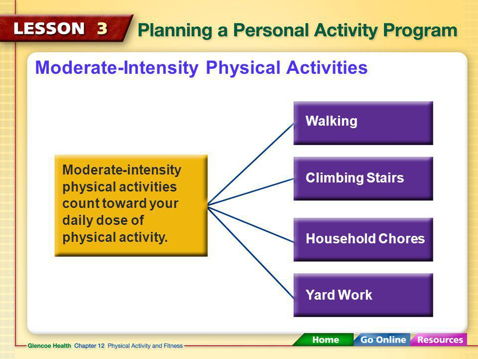 Moderate-Intensity Physical Activities
