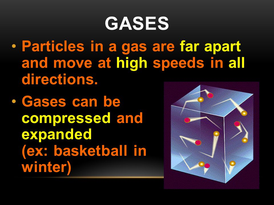 Gases Particles in a gas are far apart and move at high speeds in all directions.