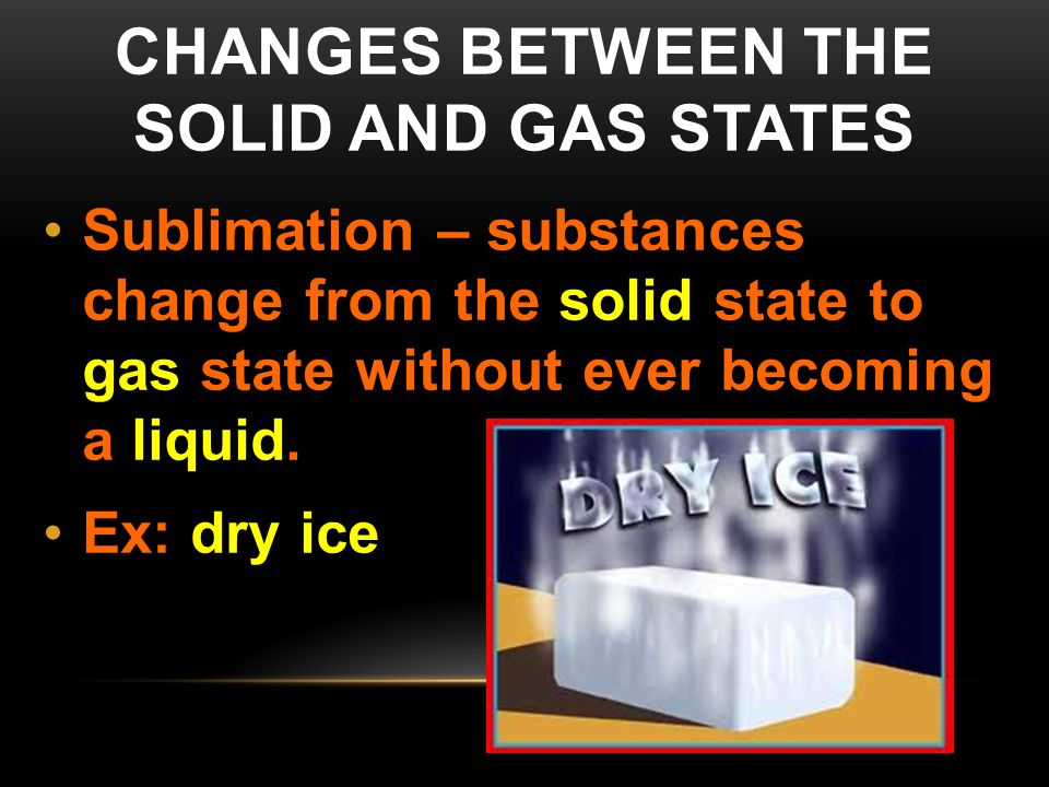 Changes between the solid and gas states
