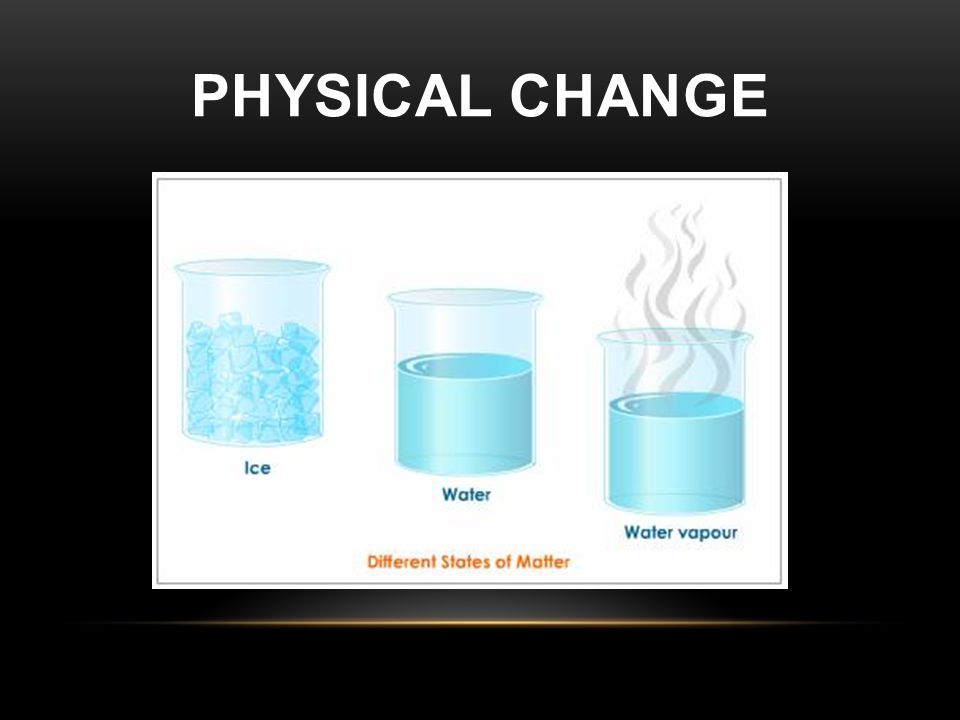 Physical Change
