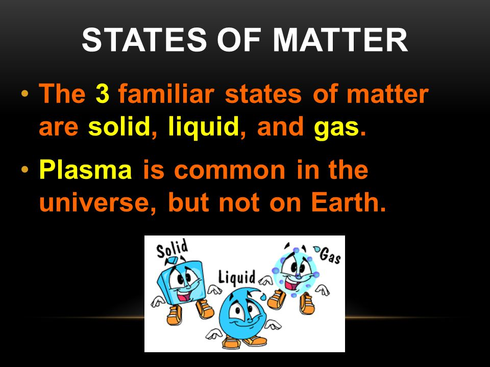 States of matter The 3 familiar states of matter are solid, liquid, and gas.