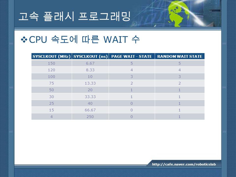 고속 플래시 프로그래밍 CPU 속도에 따른 WAIT 수 SYSCLKOUT (MHz) SYSCLKOUT (ns)