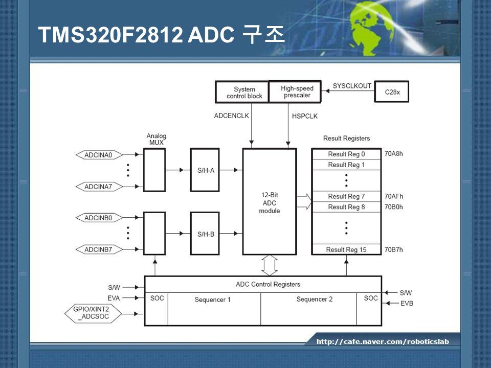 TMS320F2812 ADC 구조 http://cafe.naver.com/roboticslab