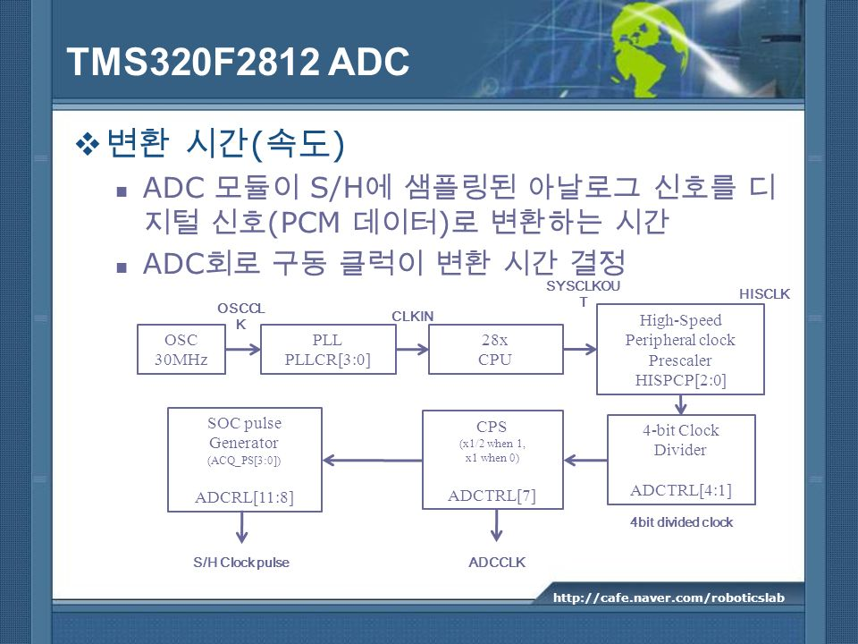 TMS320F2812 ADC 변환 시간(속도) ADC 모듈이 S/H에 샘플링된 아날로그 신호를 디지털 신호(PCM 데이터)로 변환하는 시간. ADC회로 구동 클럭이 변환 시간 결정.