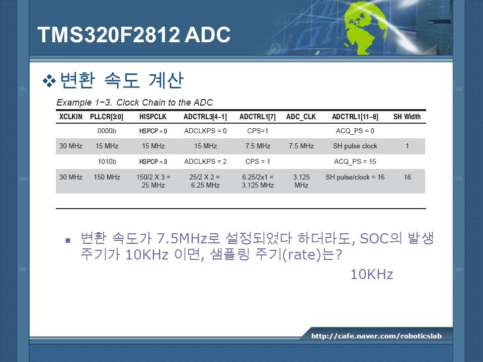 TMS320F2812 ADC 변환 속도 계산. 변환 속도가 7.5MHz로 설정되었다 하더라도, SOC의 발생 주기가 10KHz 이면, 샘플링 주기(rate)는.
