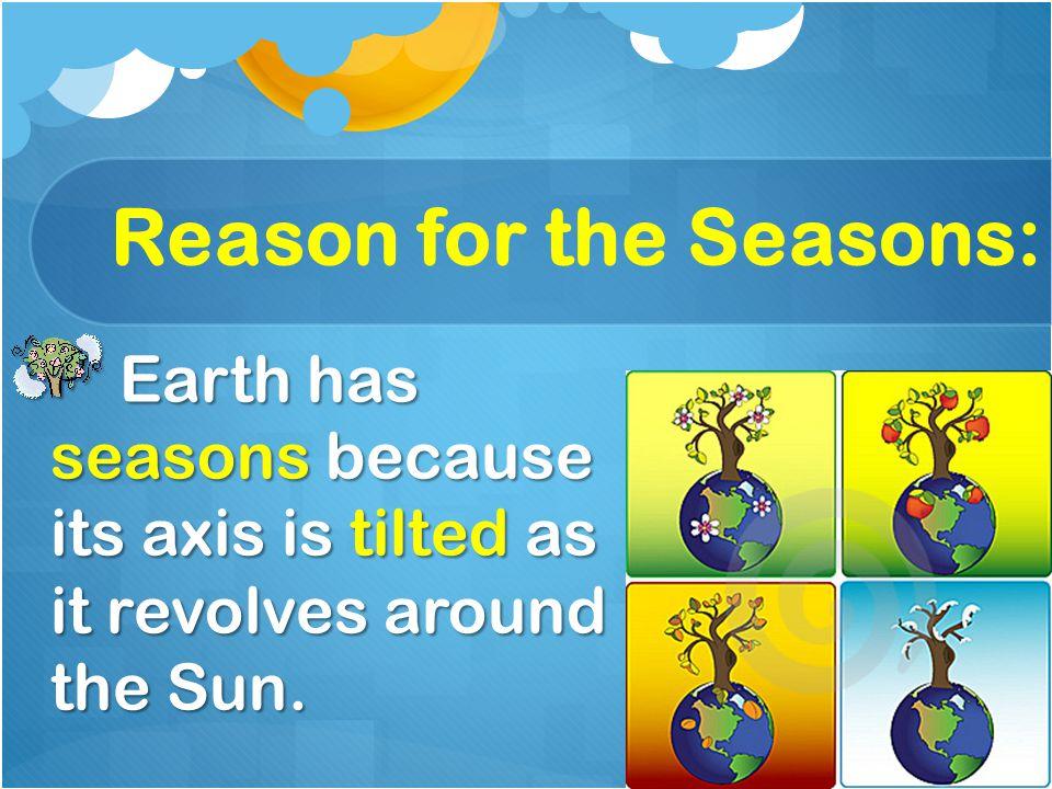 Reason for the Seasons: