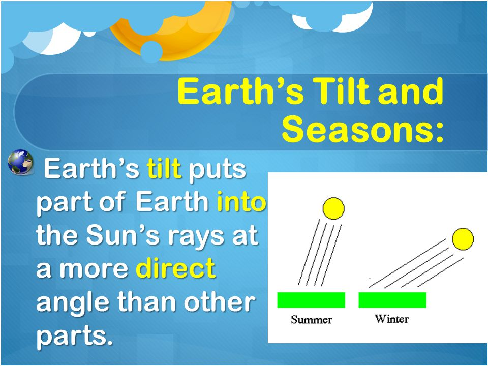 Earth's Tilt and Seasons: