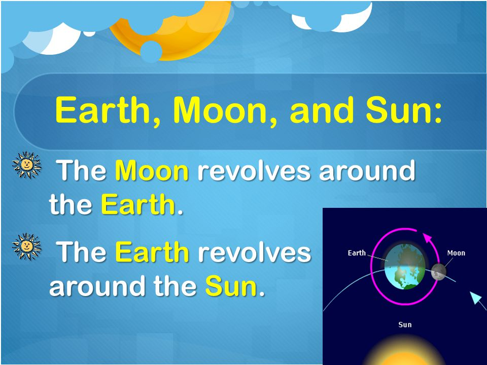 Earth, Moon, and Sun: The Moon revolves around the Earth.