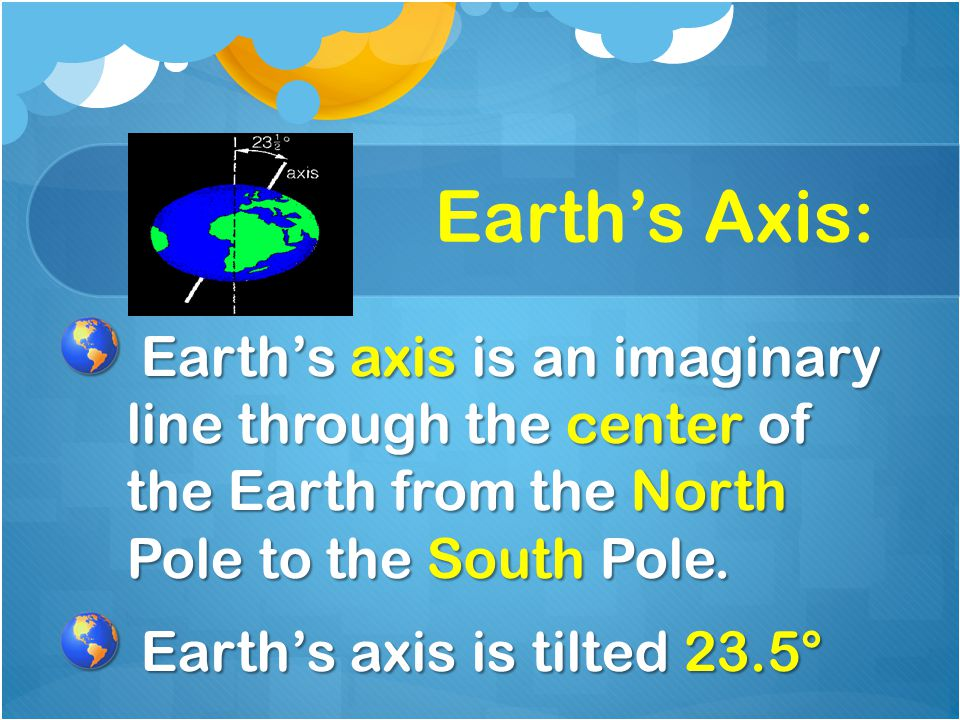 Earth's Axis: Earth's axis is an imaginary line through the center of the Earth from the North Pole to the South Pole.