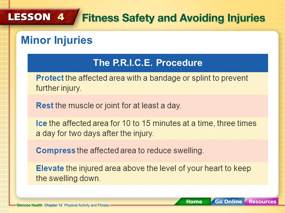 Minor Injuries The P.R.I.C.E. Procedure