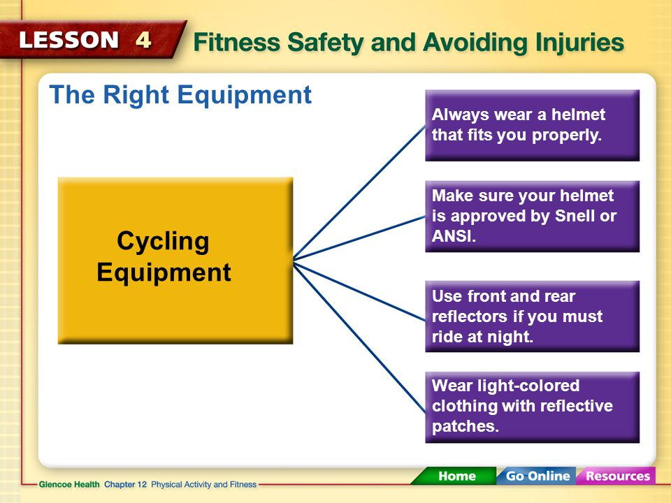 The Right Equipment Cycling Equipment