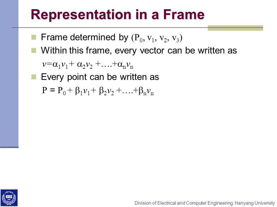Representation in a Frame