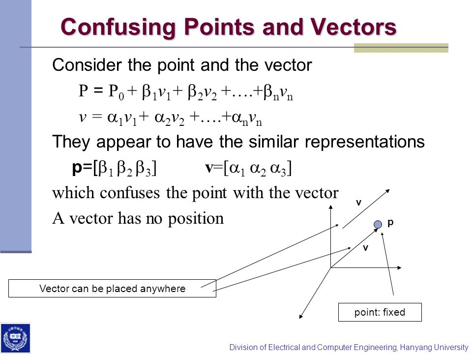 Confusing Points and Vectors