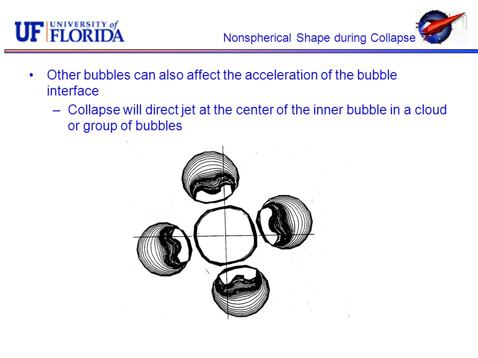 Nonspherical Shape during Collapse