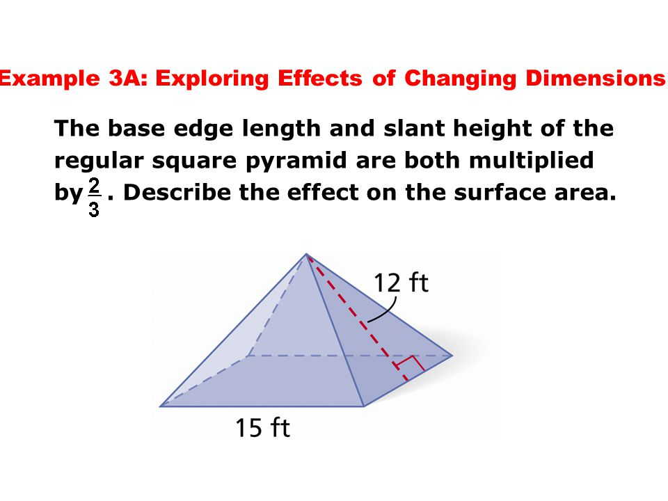 Example 3A: Exploring Effects of Changing Dimensions