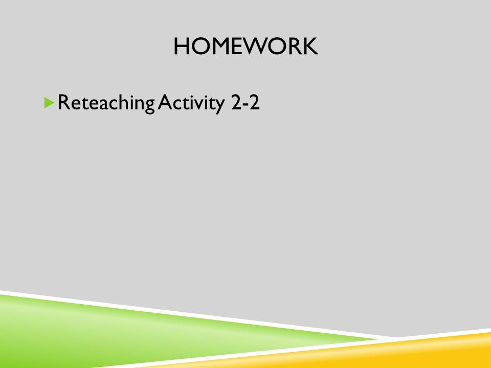 Homework Reteaching Activity 2-2