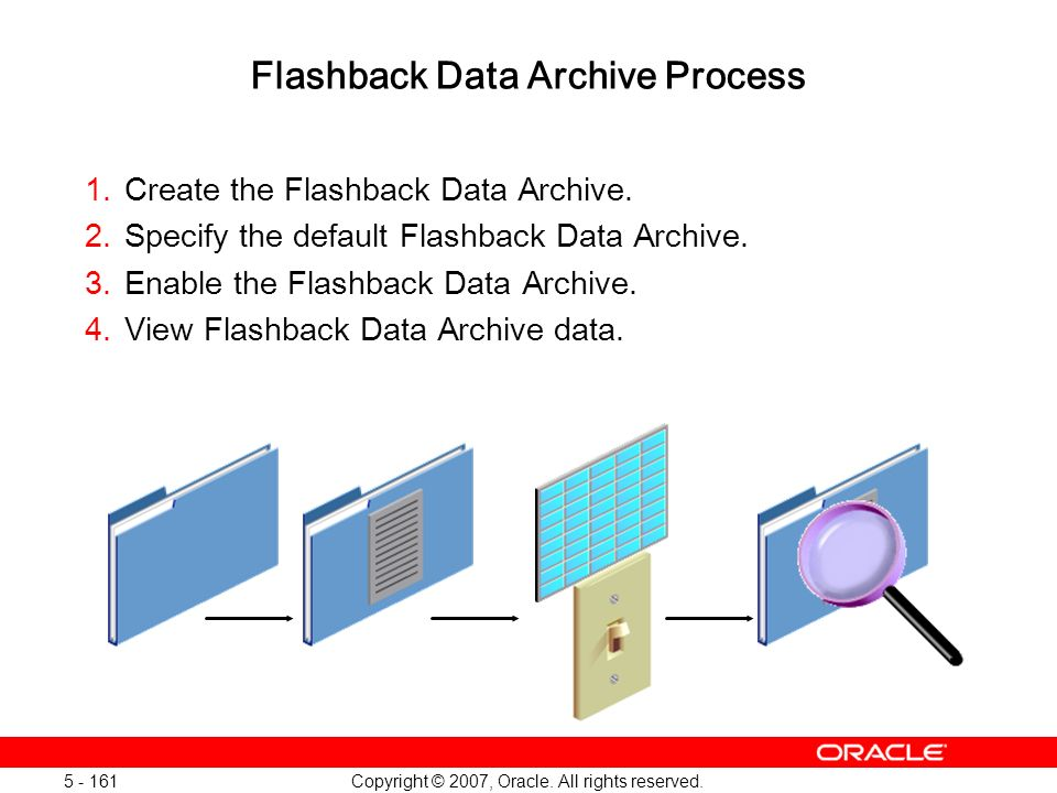 Flashback Data Archive Process