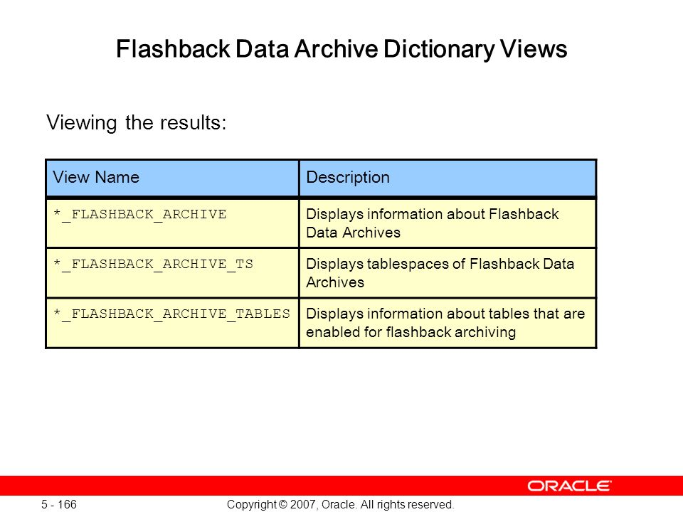 Flashback Data Archive Dictionary Views