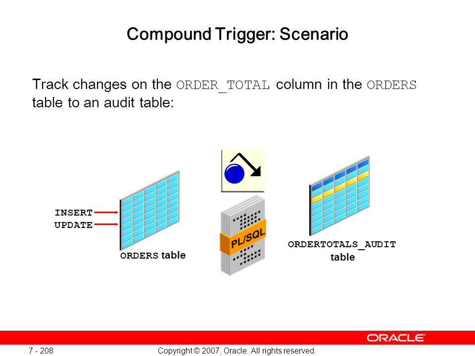 Compound Trigger: Scenario