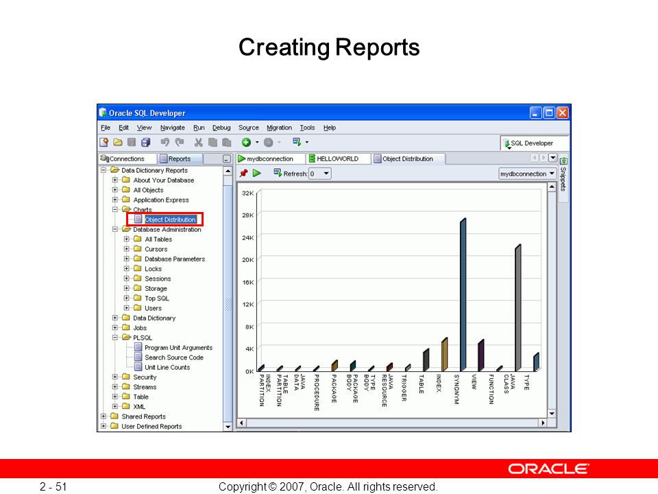 Oracle Database 11g: SQL and PL/SQL New Features 1 - 51