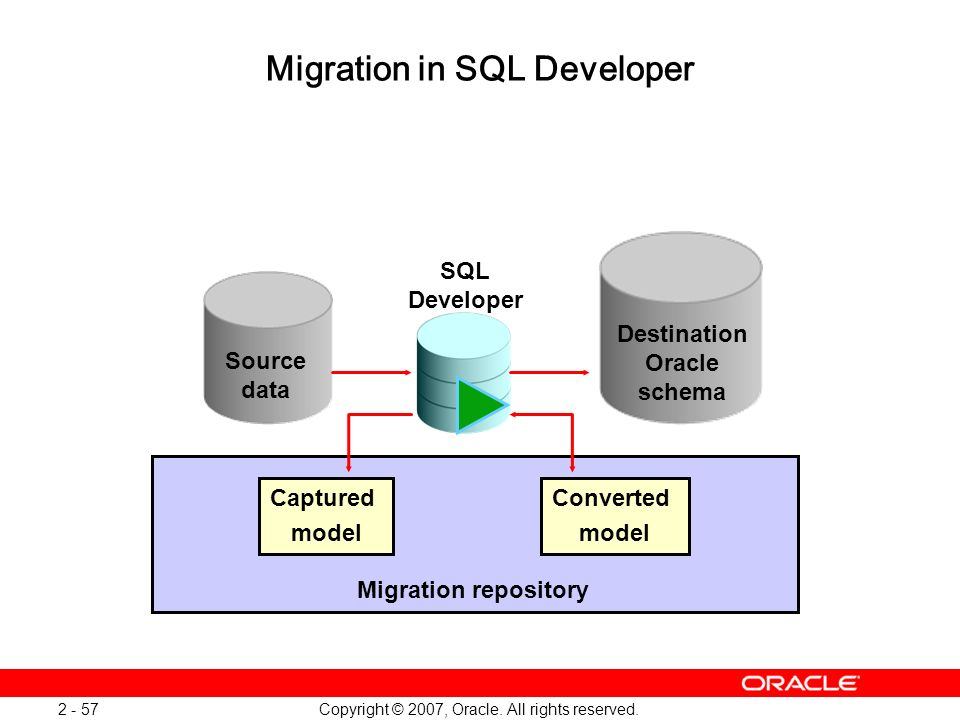 Migration in SQL Developer