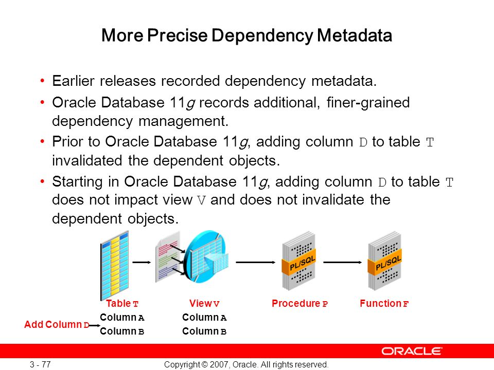 More Precise Dependency Metadata