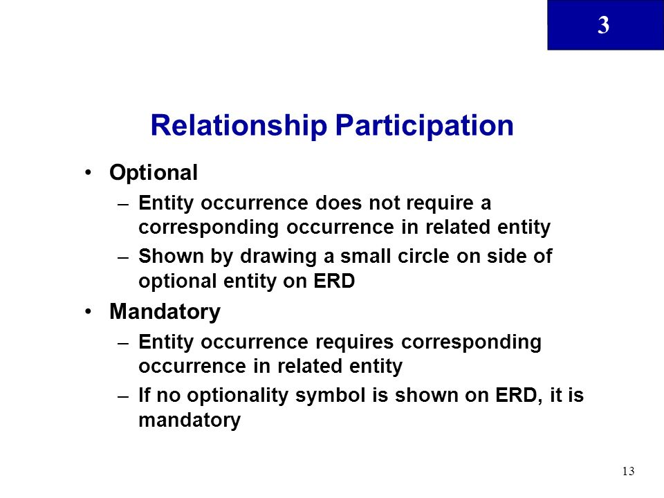 Relationship Participation