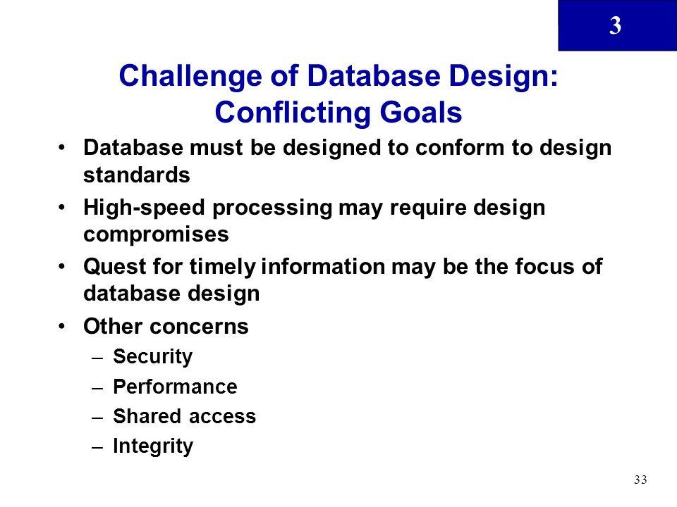 Challenge of Database Design: Conflicting Goals