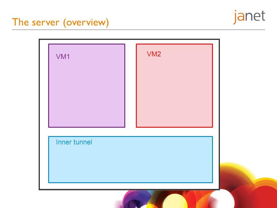 The server (overview) VM2 VM1 Inner tunnel