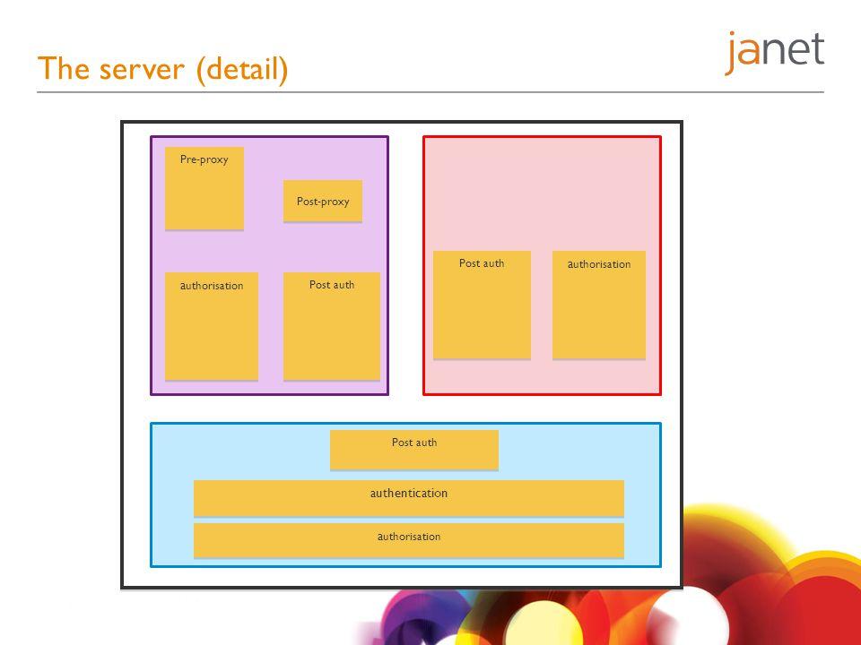 The server (detail) VM1 authorisation authorisation authentication