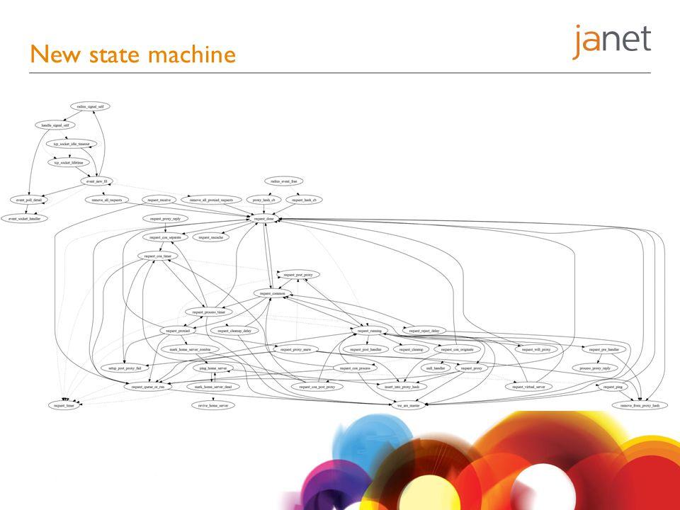 New state machine