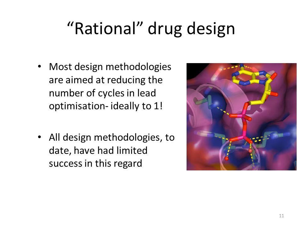 Rational drug design