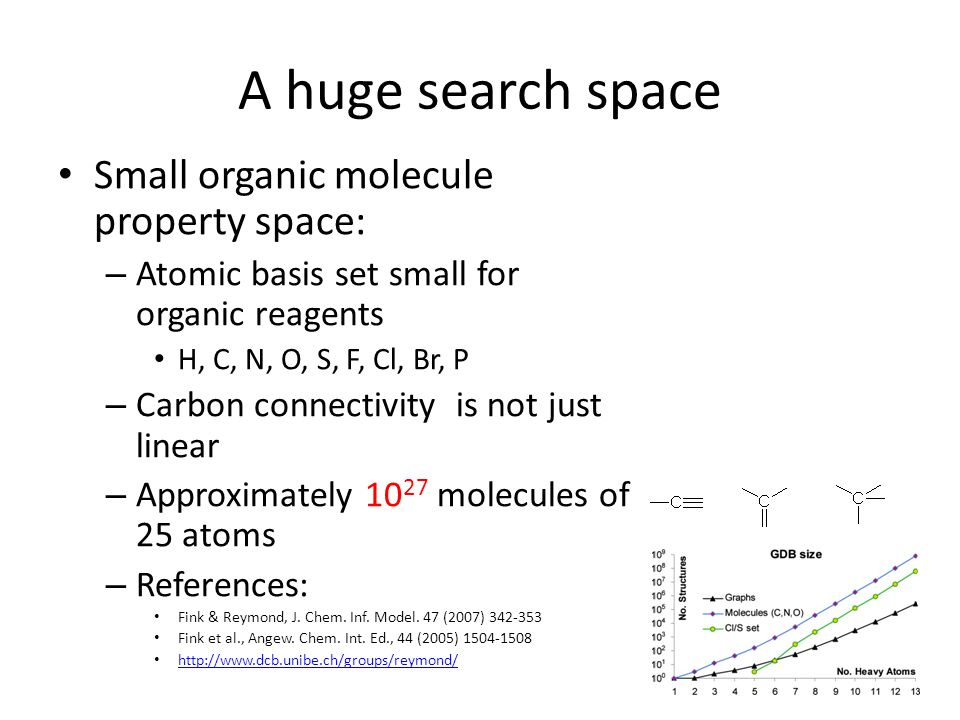 A huge search space Small organic molecule property space: