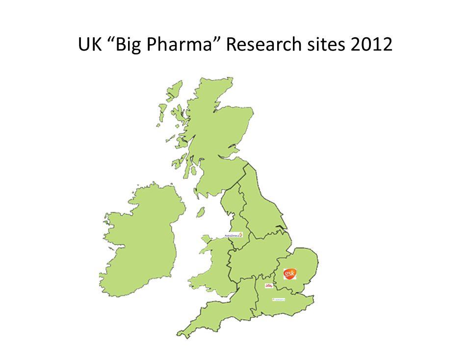 UK Big Pharma Research sites 2012