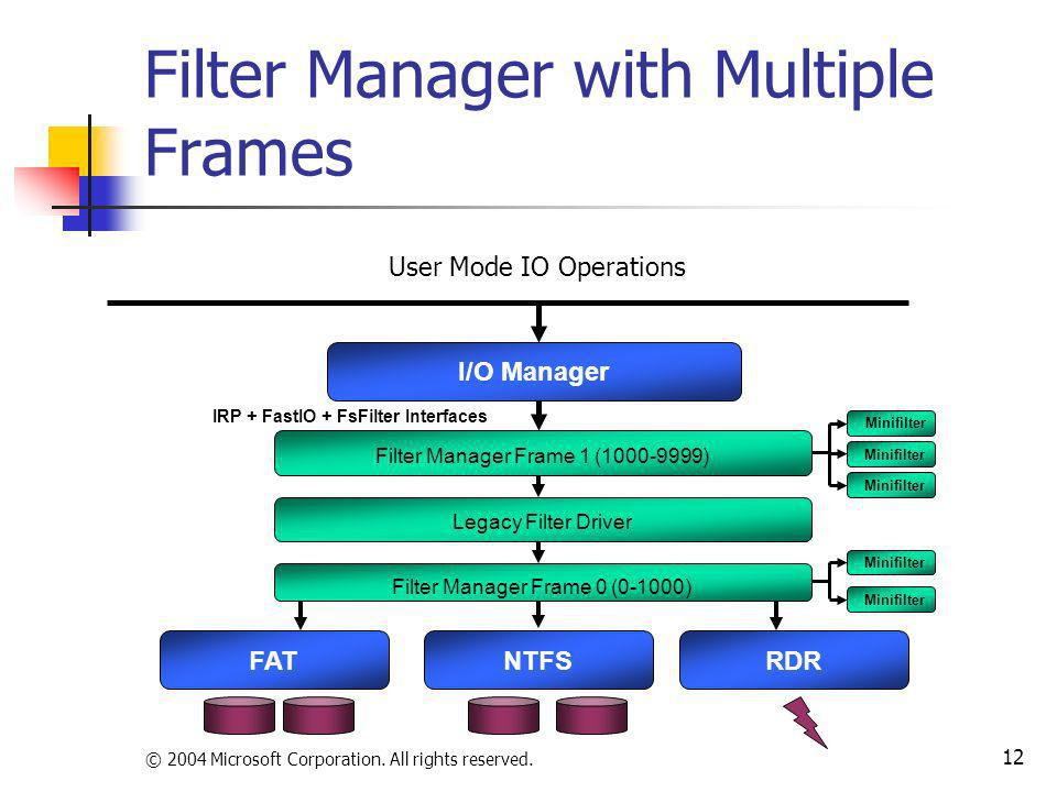 Filter Manager with Multiple Frames