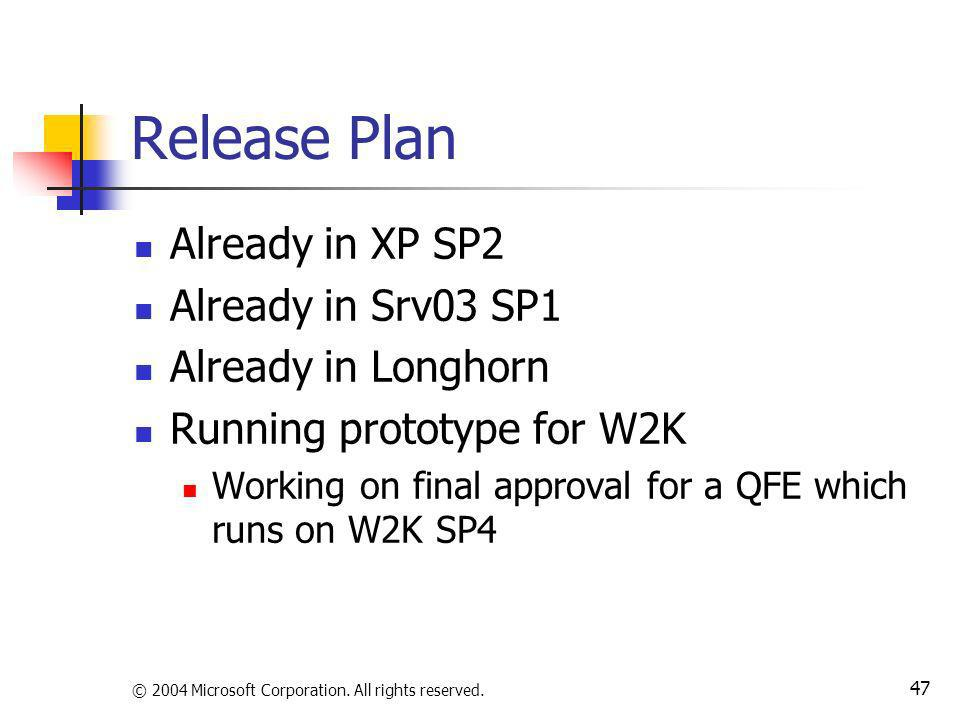 Release Plan Already in XP SP2 Already in Srv03 SP1