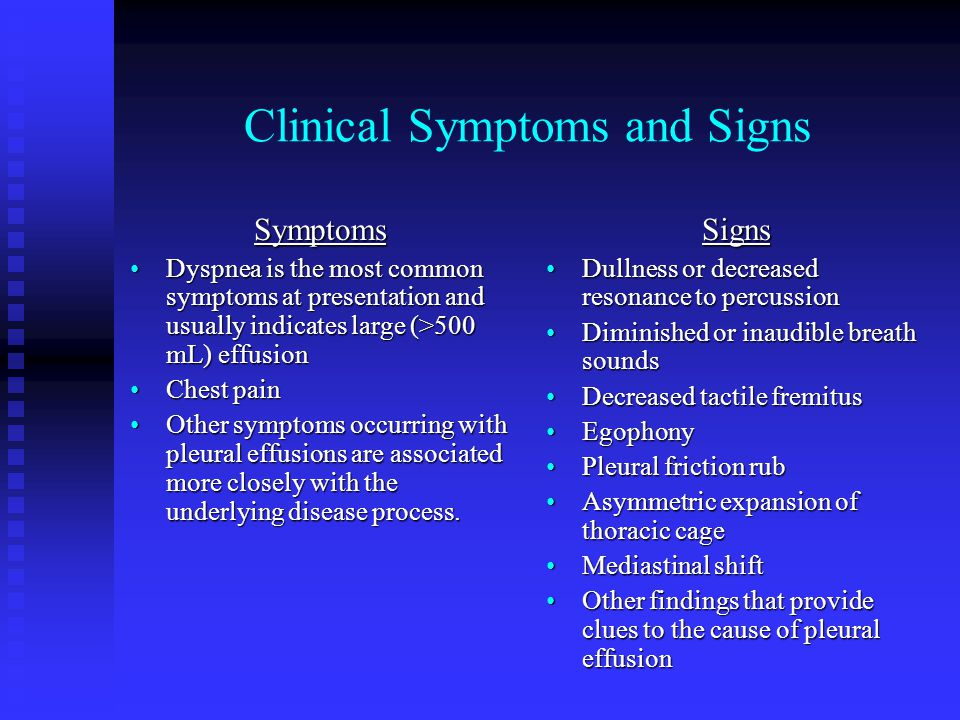 Clinical Symptoms and Signs