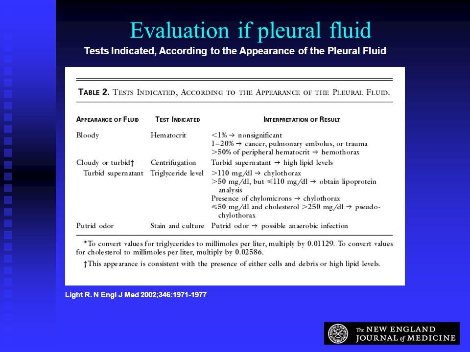 Evaluation if pleural fluid