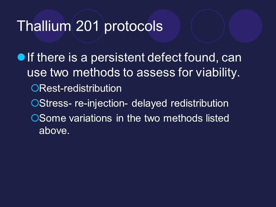 Thallium- 201