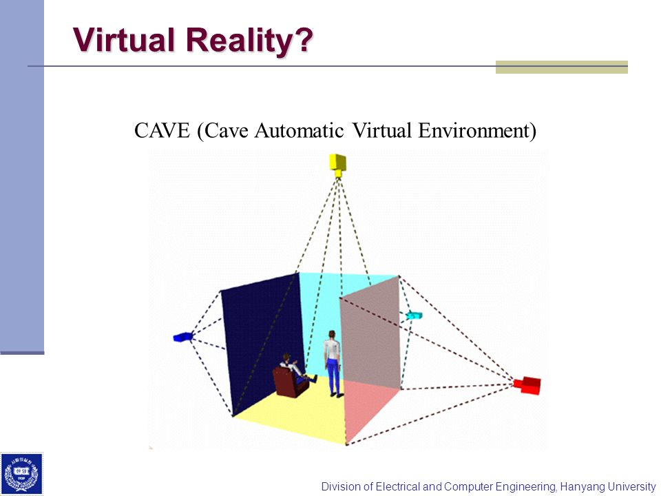 Virtual Reality CAVE (Cave Automatic Virtual Environment)