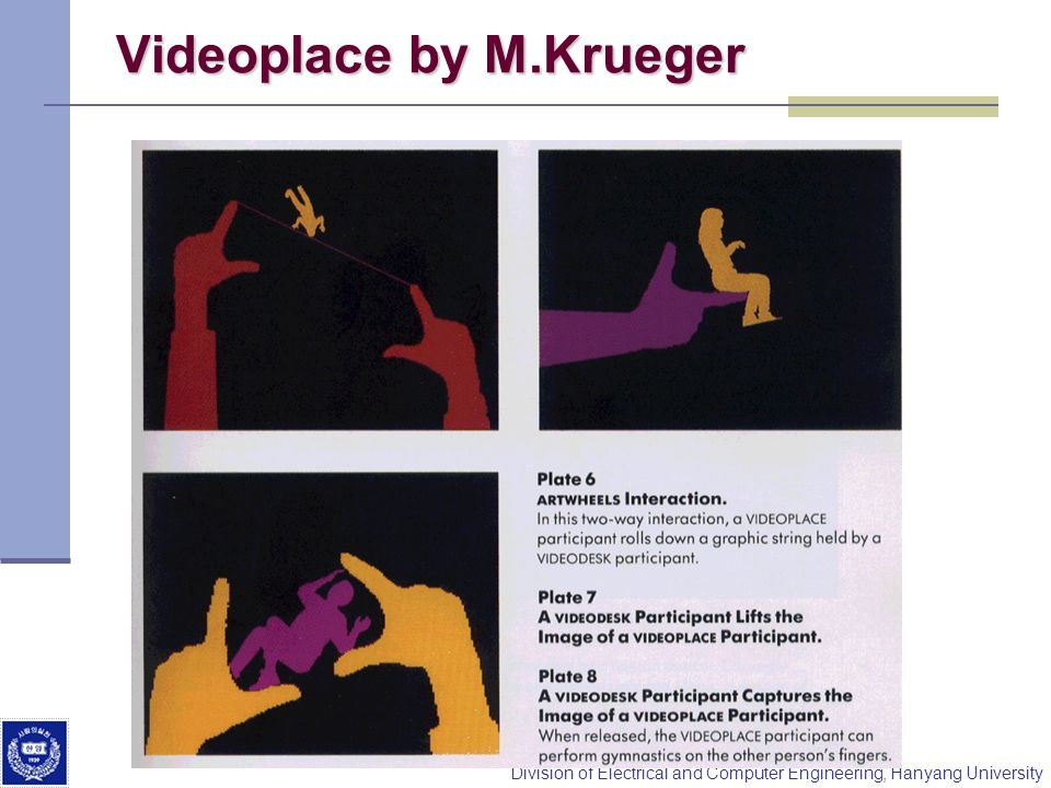 Videoplace by M.Krueger