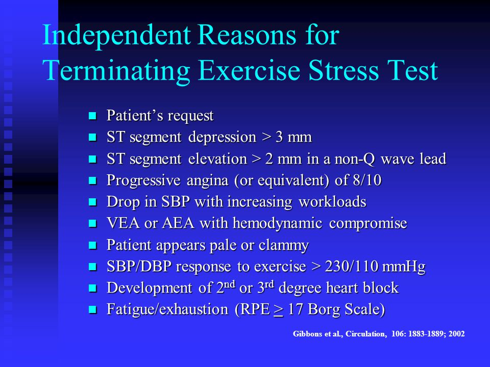 Independent Reasons for Terminating Exercise Stress Test