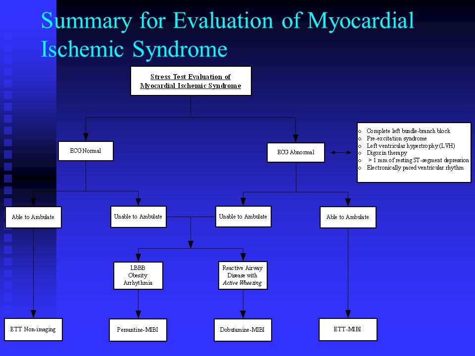 Summary for Evaluation of Myocardial Ischemic Syndrome
