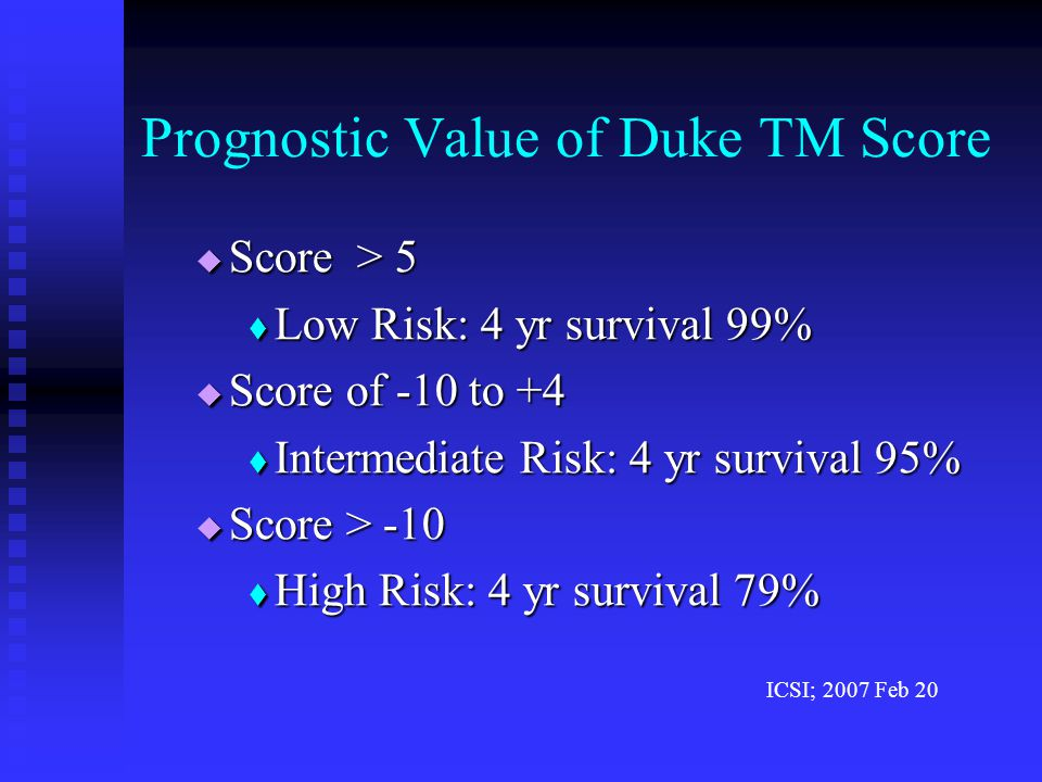 Prognostic Value of Duke TM Score