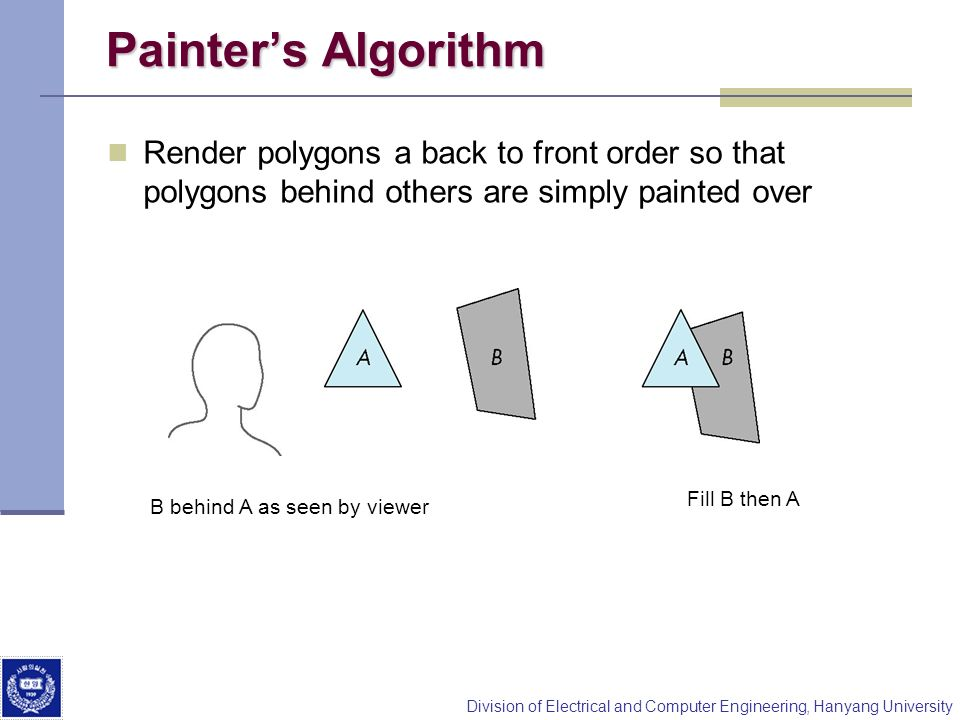 Painter's AlgorithmRender polygons a back to front order so that polygons behind others are simply painted over.