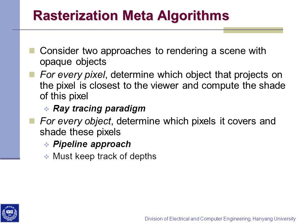 Rasterization Meta Algorithms