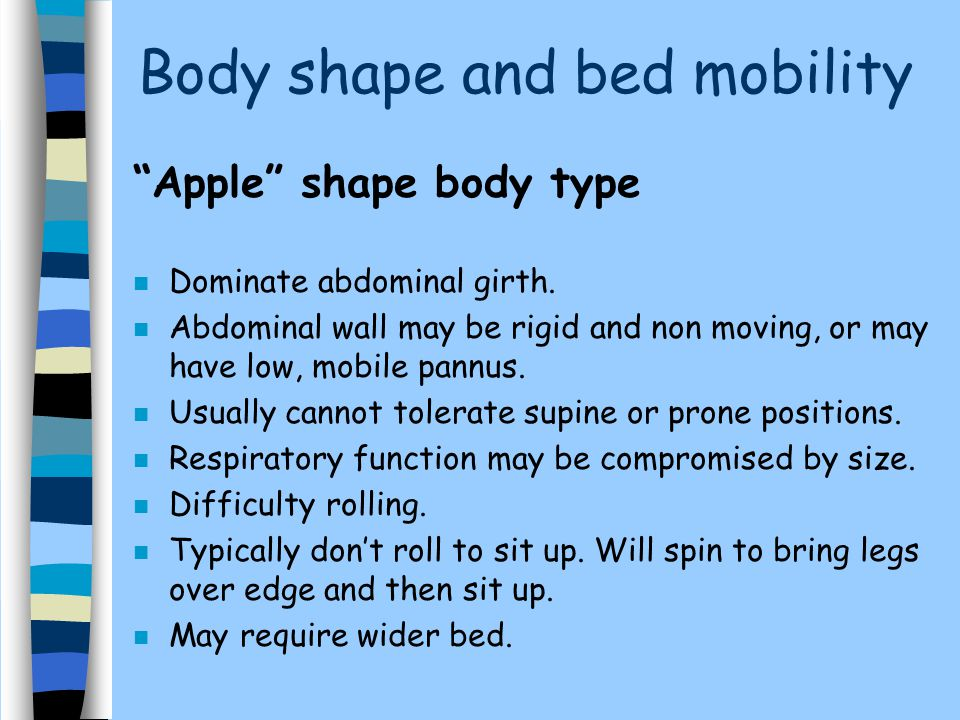 Body shape and bed mobility