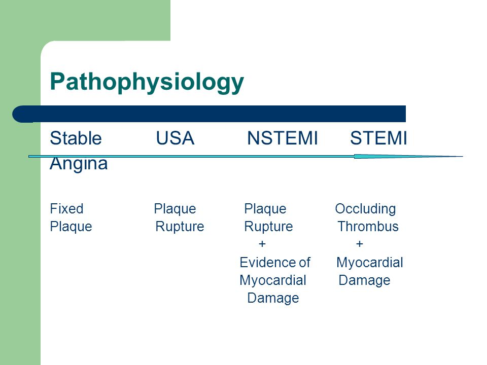 Pathophysiology Stable USA NSTEMI STEMI Angina